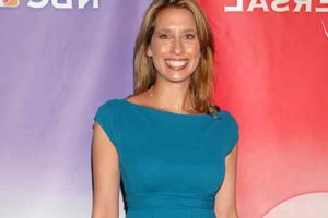 Stephanie Abrams dating divorce ex-husband Mike Bettes net worth and salary