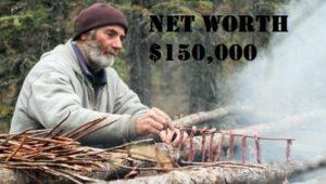 Image of Heimo Korth net worth is $150,000