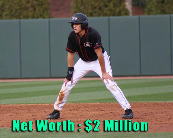 Image of Footballer, Will Proctor net worth is $2 million
