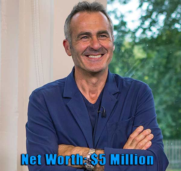 Image of Flog it show, Paul Martin net worth is $5 million