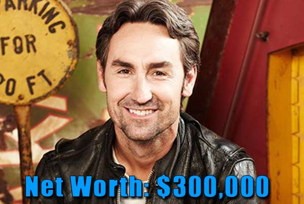 Image of Robbie Wolfe net worth is $300,000
