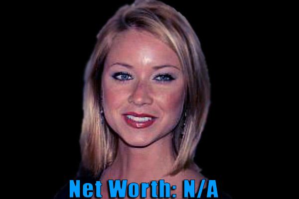 Image of Ryan Merriman ex-wife Micol Merriman net worth is currently not available