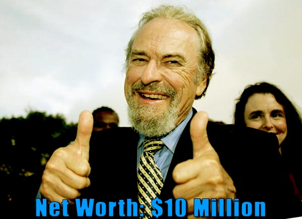 Image of American actor, Rip Torn net worth is $10 million