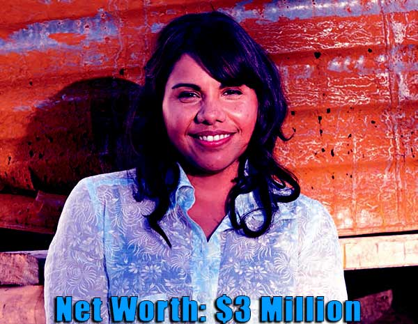Image of Australian television actress, Deborah Mailma net worth and salary