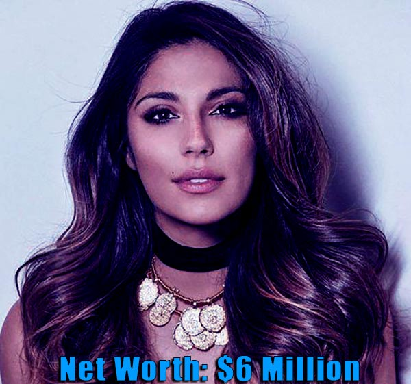 Image of Model, Pia Miller net worth and salary