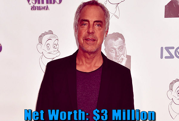 Image of American actor, Titus Welliver net worth is $3 million