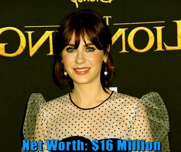 Image of American actress, Zooey Deschanel net worth is $16 million